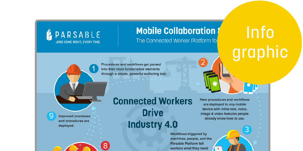 IG001 Parsable Connected Worker Infographic Icon
