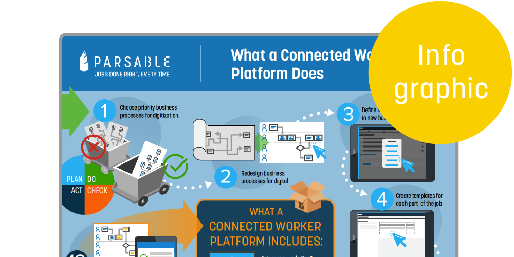 Connected Worker Platform Infographic